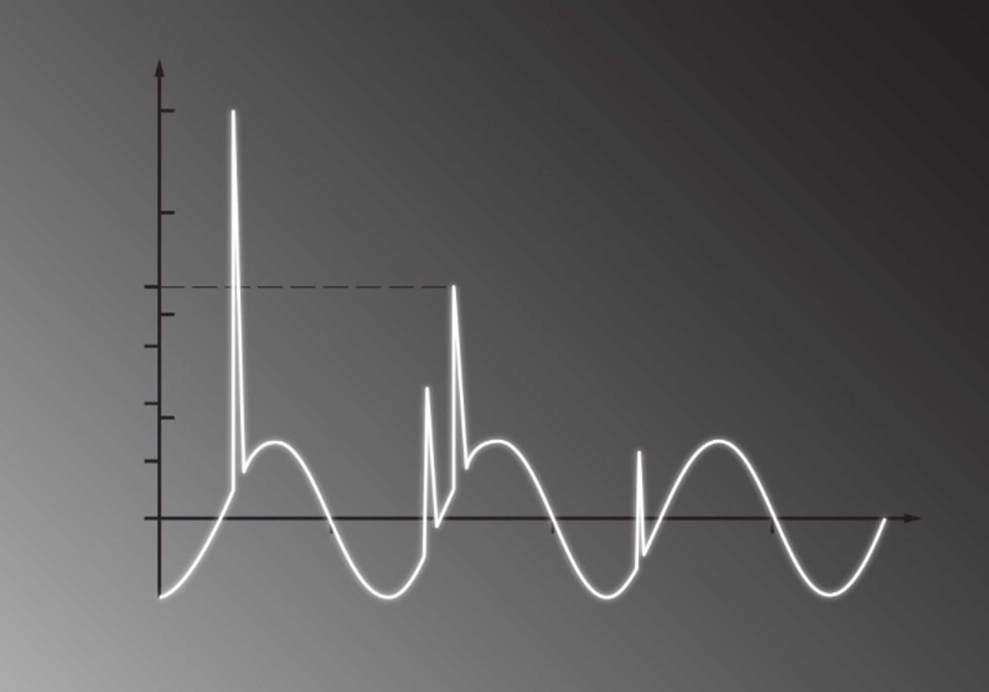 imagem de gráfico