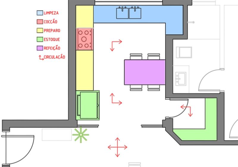 Imagem de uma planta residencial